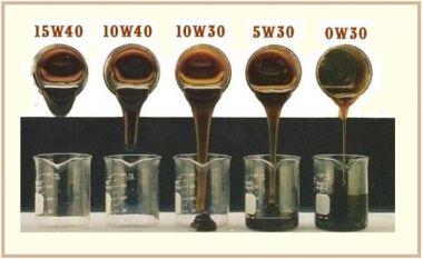 Знаете ли какво означава вискозитет на моторното масло?